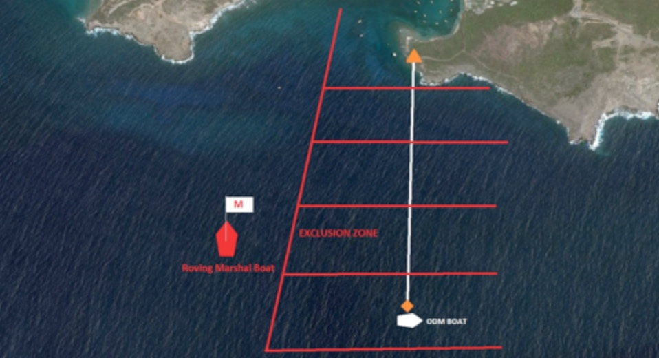 RORC Caribbean 600 exclusion zone